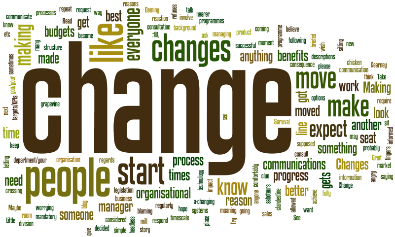 The Student Affairs Collective organizational change Archives ...