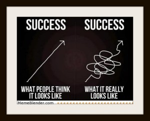 Success (straight arrow) what people think it looks like; Success (squiggly arrow) what it really looks like